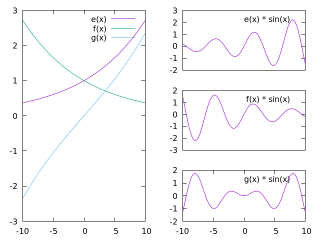 gnuplot 5 example